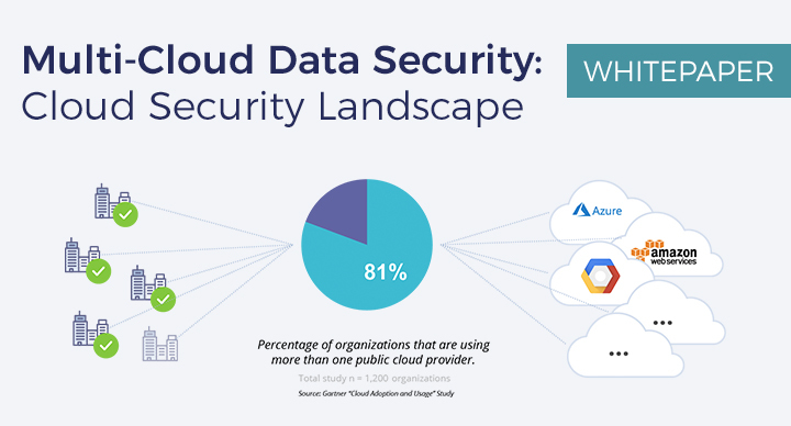 multi-cloud-data-security