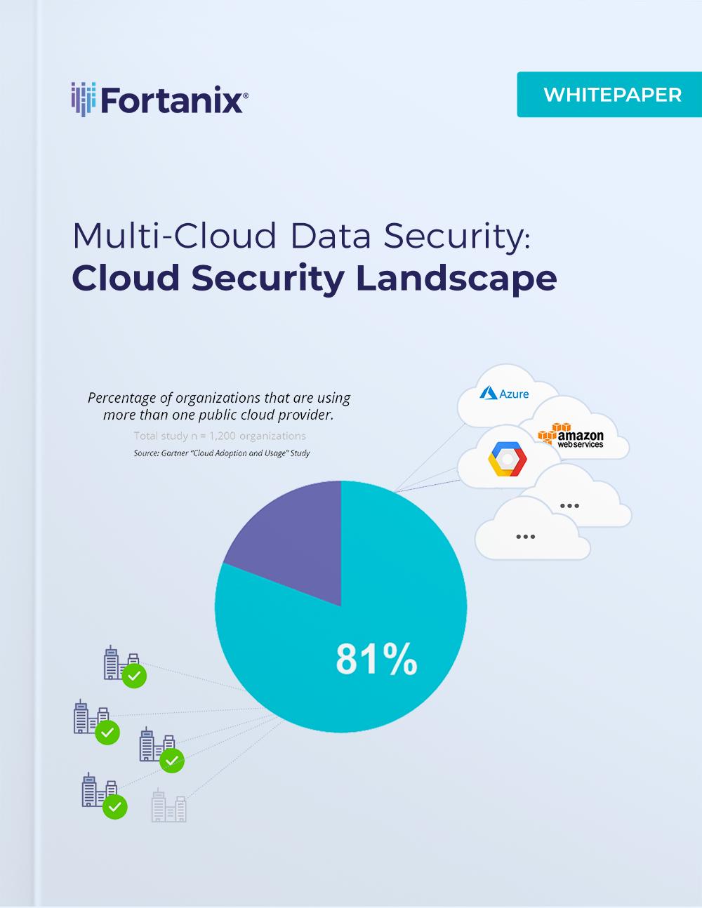 Cloud Security Landscape_whitepaper